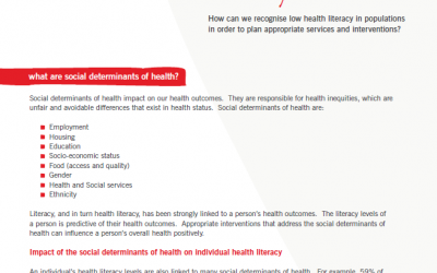 Social determinants of health and health literacy
