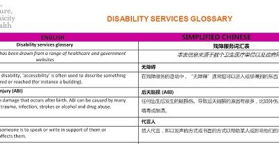 Glossary of Terms: Disability Services (Simplified Chinese)