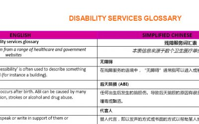 Glossary of Terms: Disability Services (Farsi)